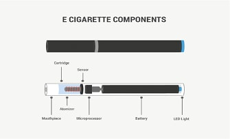 ULTIMATE GUIDE TO VAPING