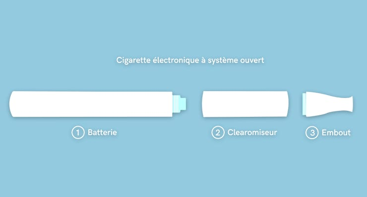 clearomiseur cigarette électronique - blu