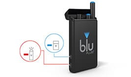 How to use the blu PLUS+ Kit - How it works