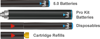 you can recycle blu Batteries, blu Cartridge Refills and blu Disposables