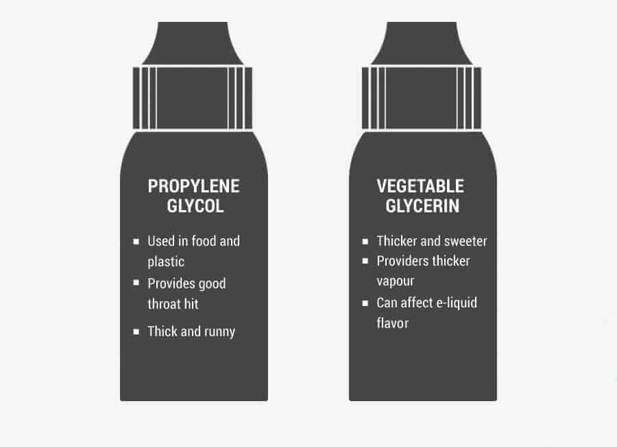 Benefits of Propylene Glycol and Vegetable Glycerin in E-Cigarettes